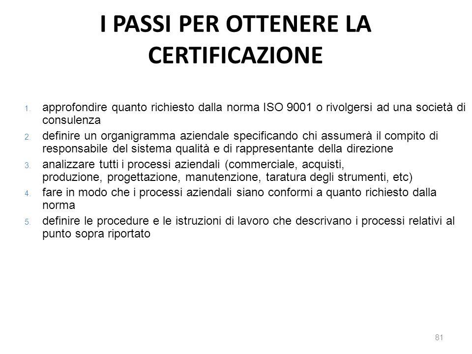 I PASSI PER OTTENERE LA CERTIFICAZIONE 81 1. approfondire quanto richiesto dalla norma ISO 9001 o rivolgersi ad una società di consulenza 2. definire