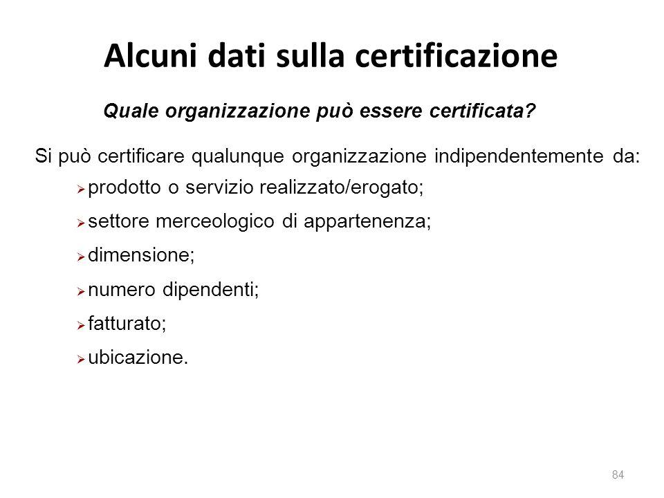 Alcuni dati sulla certificazione 84 Si può certificare qualunque organizzazione indipendentemente da:  prodotto o servizio realizzato/erogato;  settore merceologico di appartenenza;  dimensione;  numero dipendenti;  fatturato;  ubicazione.