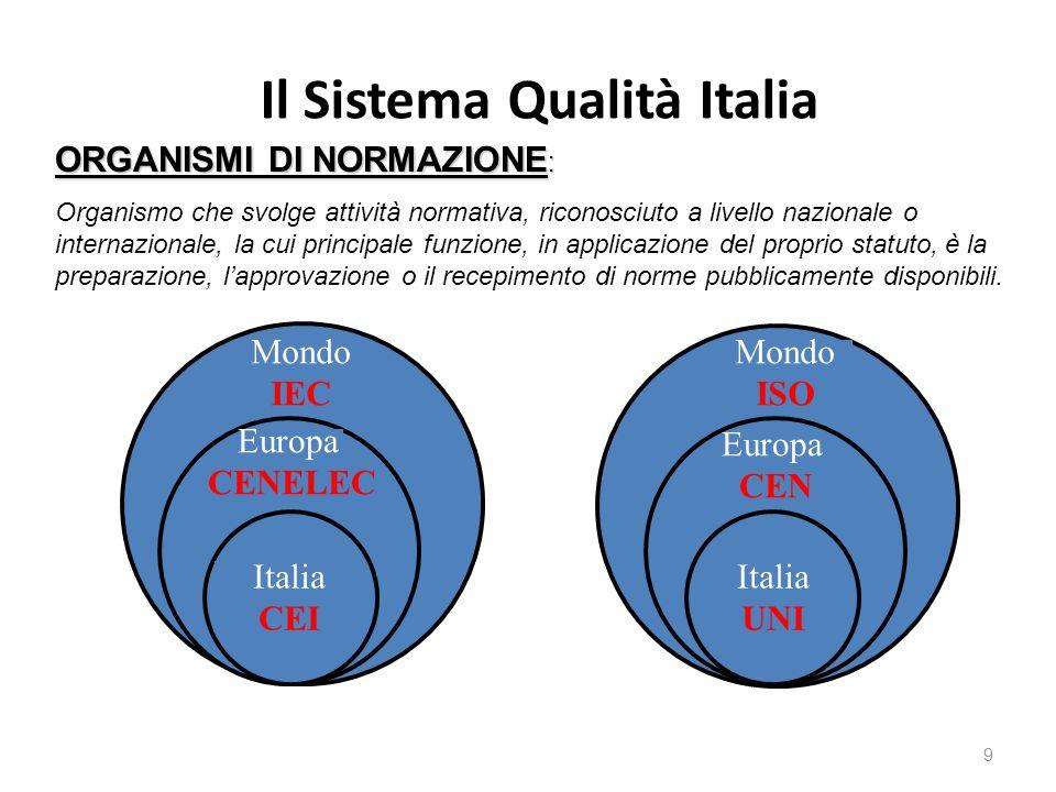 Il Sistema Qualità Italia 9 ORGANISMI DI NORMAZIONE : Organismo che svolge attività normativa, riconosciuto a livello nazionale o internazionale, la cui principale funzione, in applicazione del proprio statuto, è la preparazione, l'approvazione o il recepimento di norme pubblicamente disponibili.
