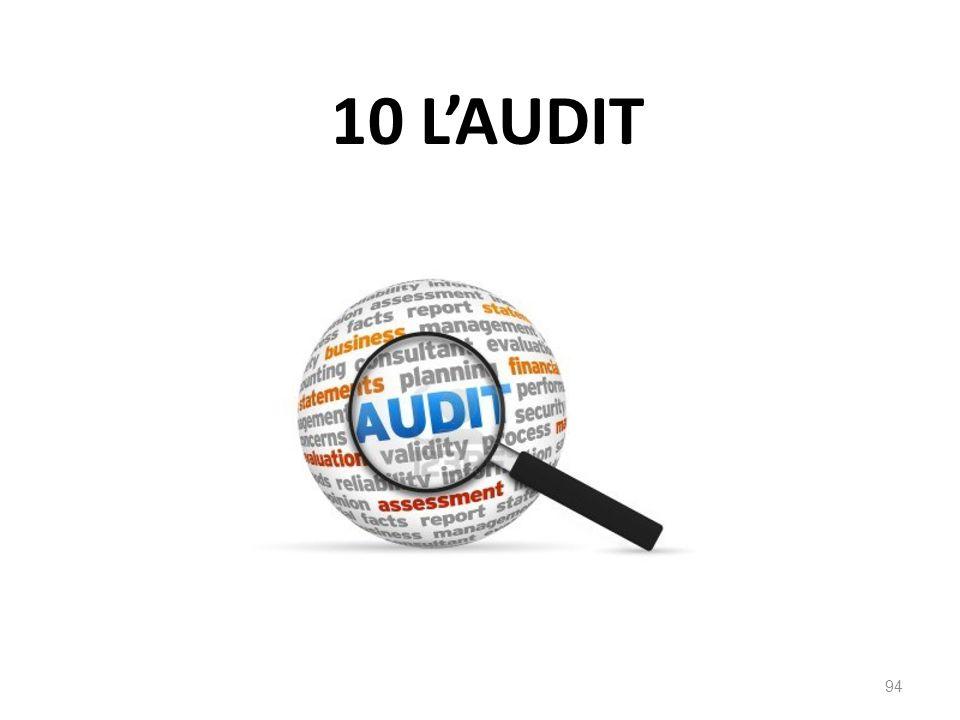 10 L'AUDIT 94