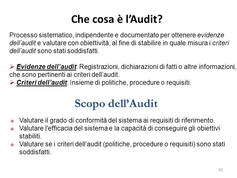 Che cosa è l'Audit? 95 Processo sistematico, indipendente e documentato per ottenere evidenze dell'audit e valutare con obiettività, al fine di stabil