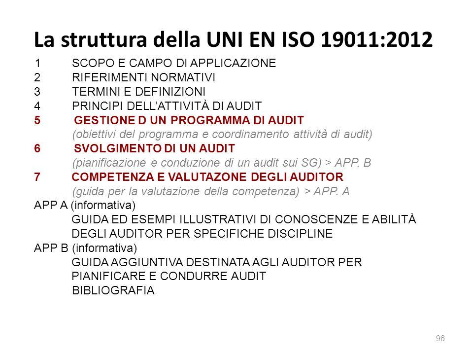 La struttura della UNI EN ISO 19011:2012 96 1 SCOPO E CAMPO DI APPLICAZIONE 2 RIFERIMENTI NORMATIVI 3 TERMINI E DEFINIZIONI 4PRINCIPI DELL'ATTIVITÀ DI AUDIT 5 GESTIONE D UN PROGRAMMA DI AUDIT (obiettivi del programma e coordinamento attività di audit) 6 SVOLGIMENTO DI UN AUDIT (pianificazione e conduzione di un audit sui SG) > APP.