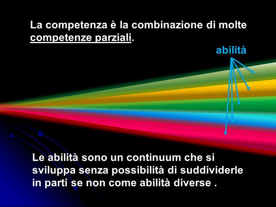 abilità Le abilità sono un continuum che si sviluppa senza possibilità di suddividerle in parti se non come abilità diverse. La competenza è la combin