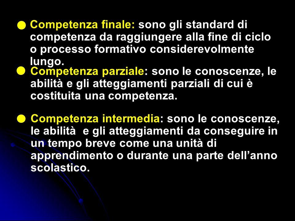 Competenza finale: sono gli standard di competenza da raggiungere alla fine di ciclo o processo formativo considerevolmente lungo. Competenza parziale