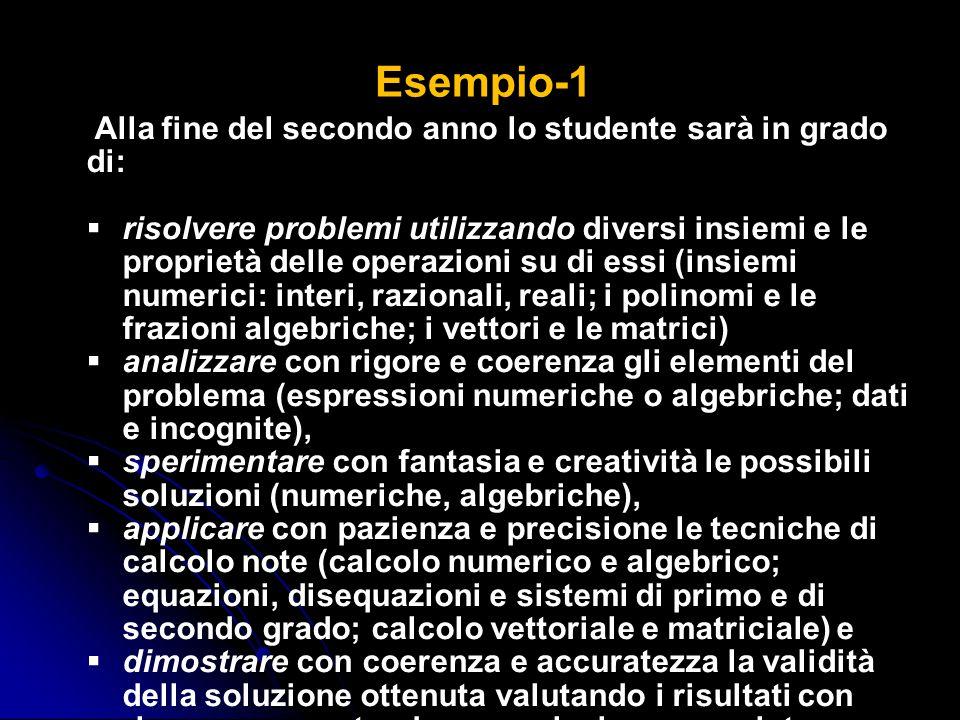 Esempio-1 Alla fine del secondo anno lo studente sarà in grado di:  risolvere problemi utilizzando diversi insiemi e le proprietà delle operazioni su