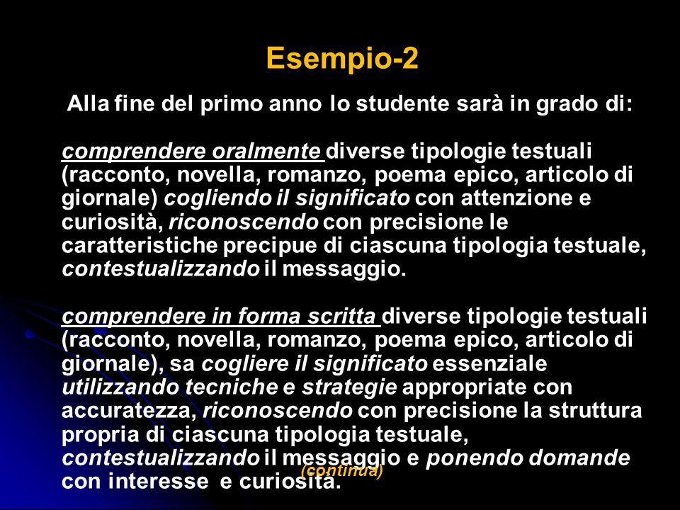 Esempio-2 Alla fine del primo anno lo studente sarà in grado di: comprendere oralmente diverse tipologie testuali (racconto, novella, romanzo, poema e