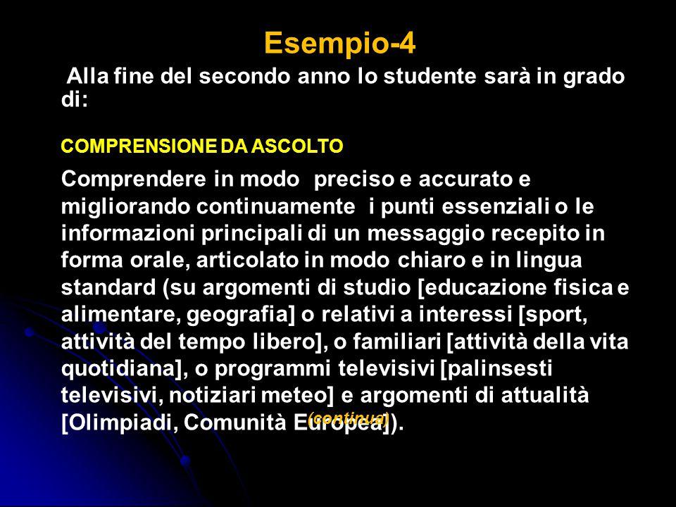 Esempio-4 Alla fine del secondo anno lo studente sarà in grado di: COMPRENSIONE DA ASCOLTO Comprendere in modo preciso e accurato e migliorando contin