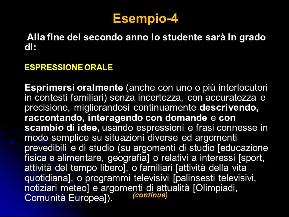 Esempio-4 Alla fine del secondo anno lo studente sarà in grado di: ESPRESSIONE ORALE Esprimersi oralmente (anche con uno o più interlocutori in contes