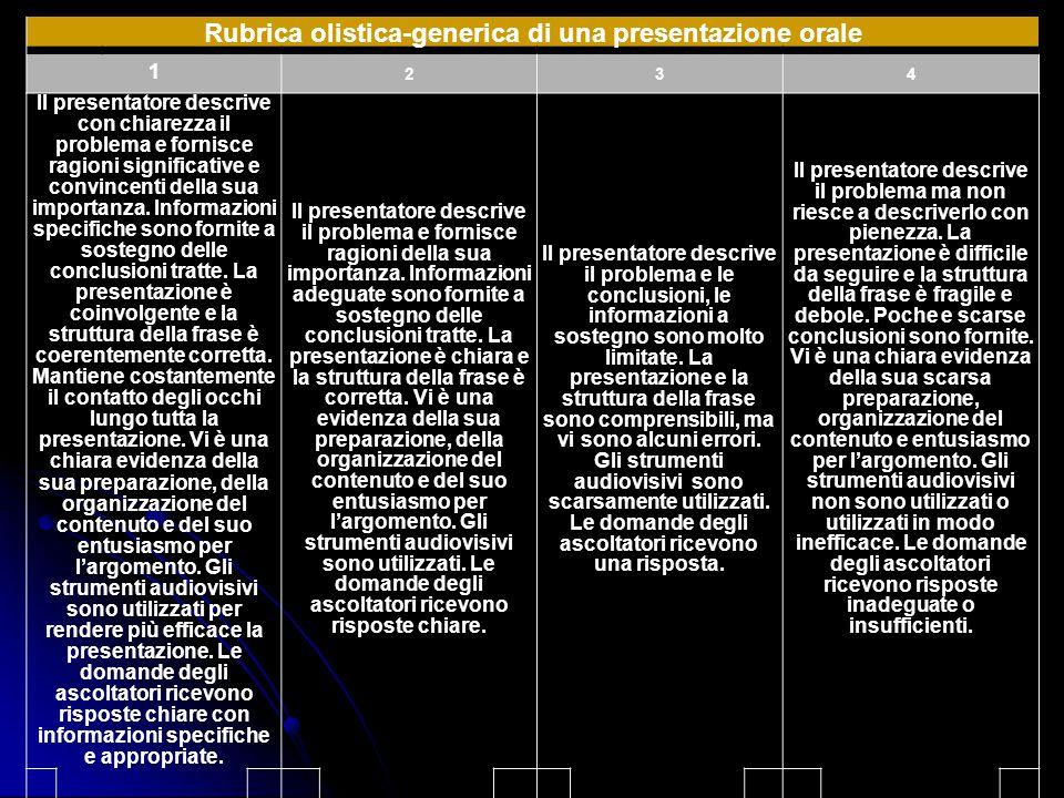 Rubrica olistica-generica di una presentazione orale 1 234 Il presentatore descrive con chiarezza il problema e fornisce ragioni significative e convi