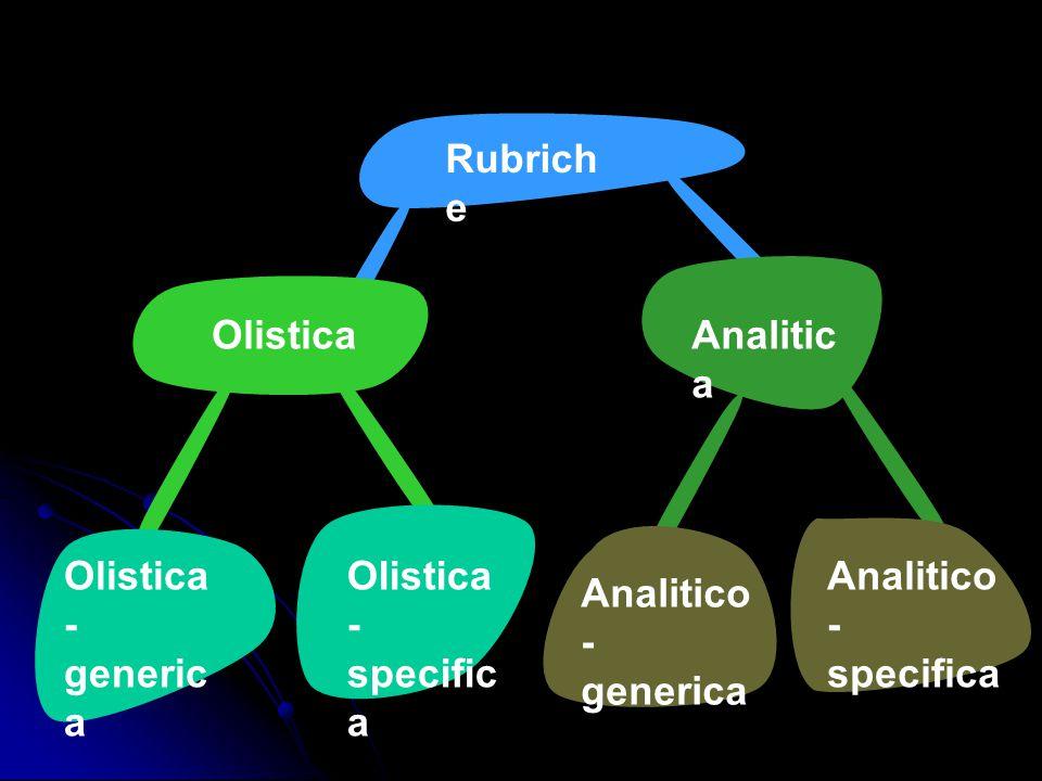 Rubrich e Olistica Analitic a Olistica - generic a Olistica - specific a Analitico - generica Analitico - specifica