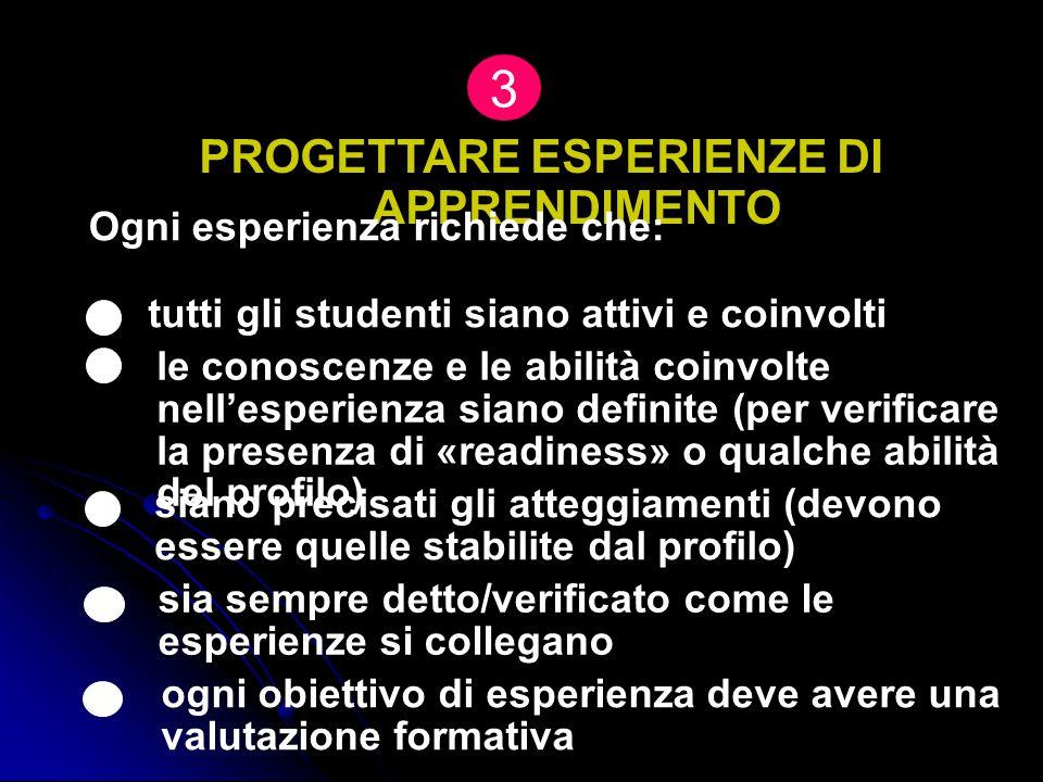 PROGETTARE ESPERIENZE DI APPRENDIMENTO tutti gli studenti siano attivi e coinvolti siano precisati gli atteggiamenti (devono essere quelle stabilite d