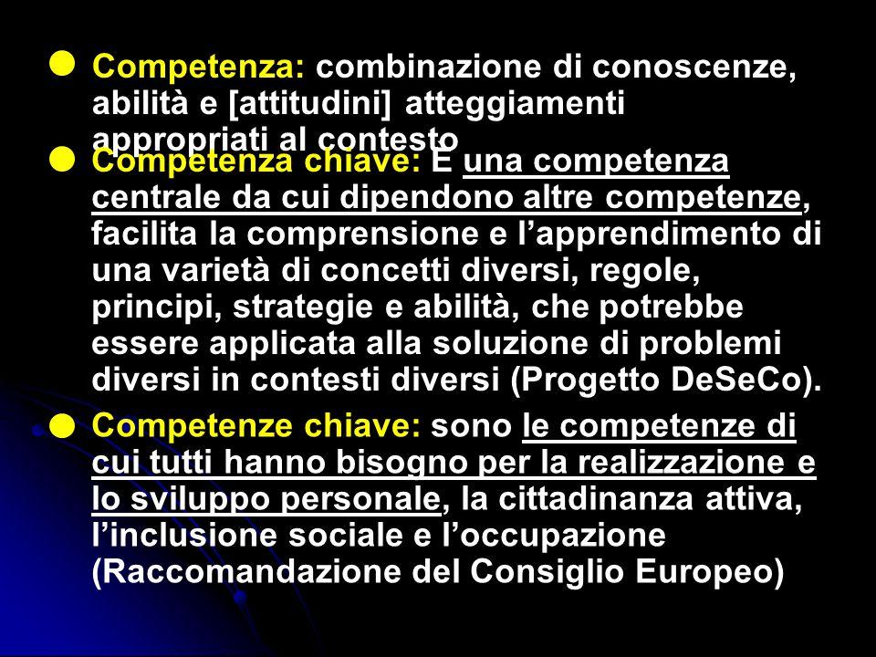 Competenza: combinazione di conoscenze, abilità e [attitudini] atteggiamenti appropriati al contesto Competenza chiave: È una competenza centrale da c