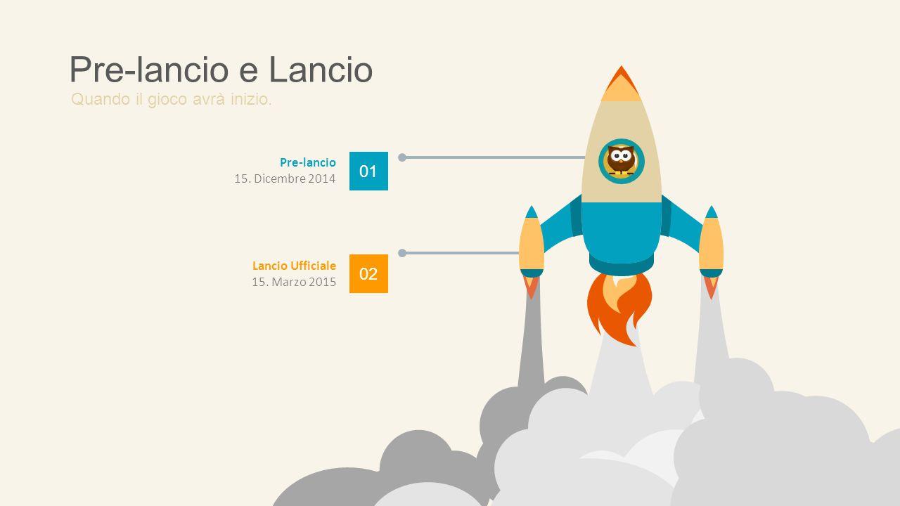 Pre-lancio e Lancio 12 01 Pre-lancio 15. Dicembre 2014 02 Lancio Ufficiale 15. Marzo 2015 Quando il gioco avrà inizio.