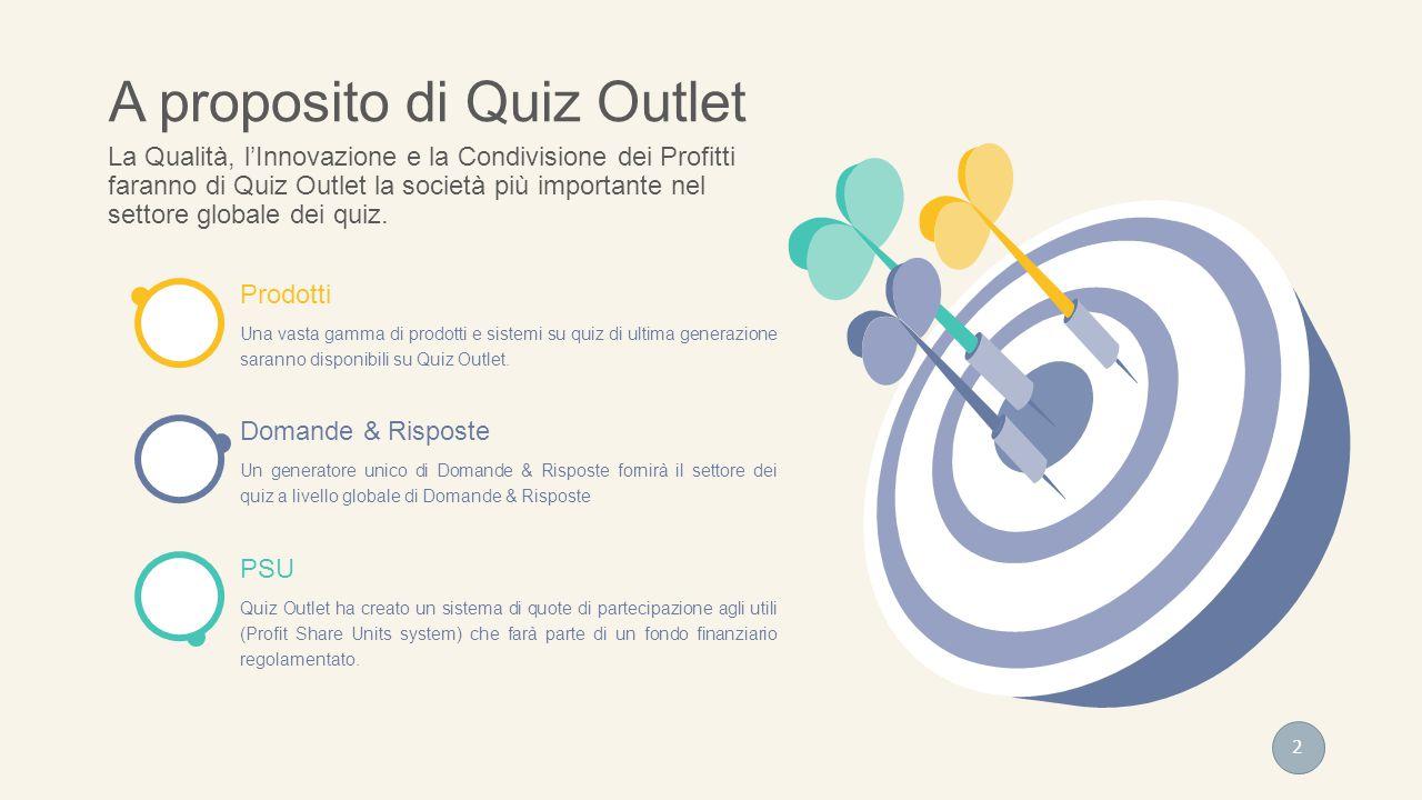 Prodotti Una vasta gamma di prodotti e sistemi su quiz di ultima generazione saranno disponibili su Quiz Outlet. Domande & Risposte Un generatore unic