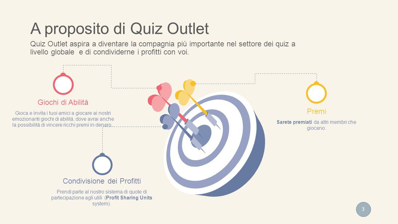 GRAZIE PER LA TUA ATTENZIONE Presentato da un Sales Representative Indipendente di Quiz Outlet 14 Quiz Outlet è un nome commerciale di proprietà e gestito da Quiz em Out Ltd