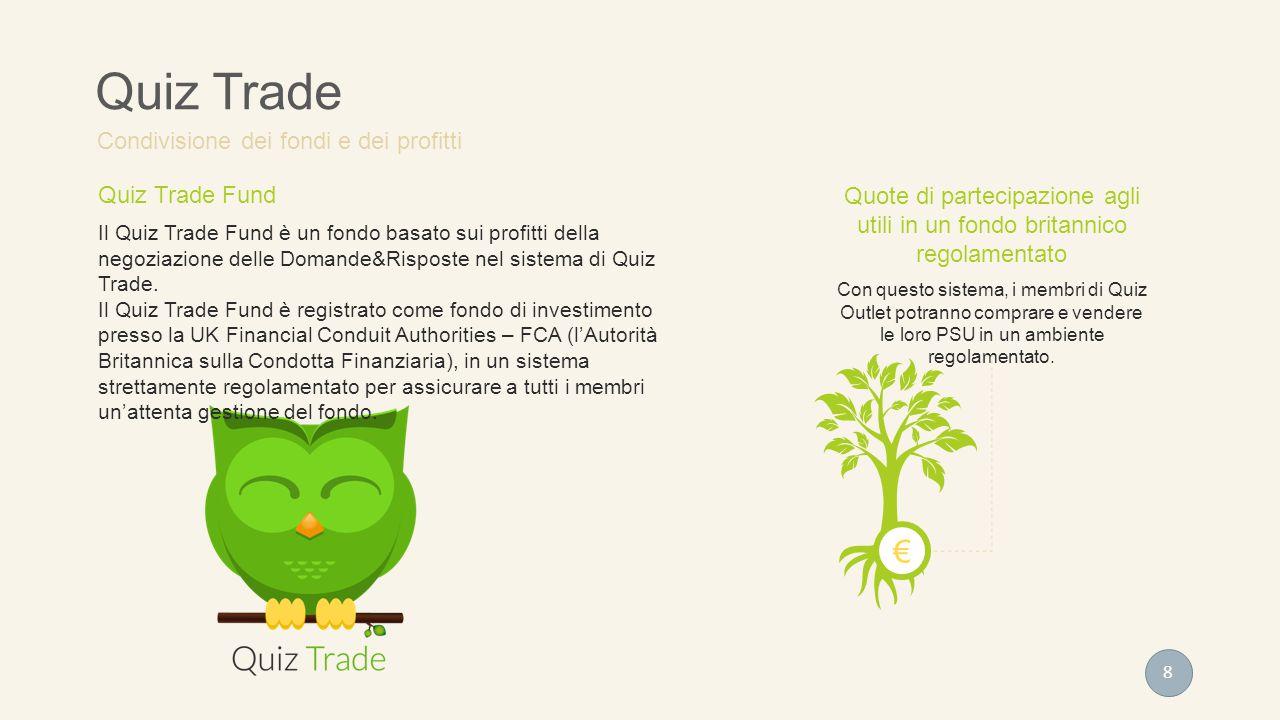 Quiz Trade Fund Il Quiz Trade Fund è un fondo basato sui profitti della negoziazione delle Domande&Risposte nel sistema di Quiz Trade. Il Quiz Trade F