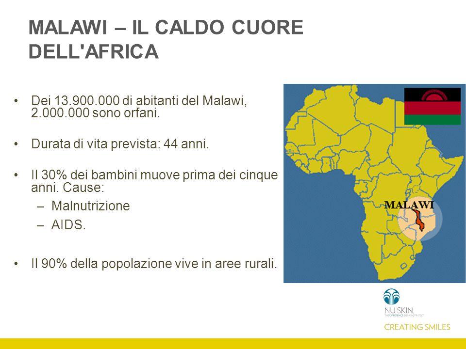 Dei 13.900.000 di abitanti del Malawi, 2.000.000 sono orfani.