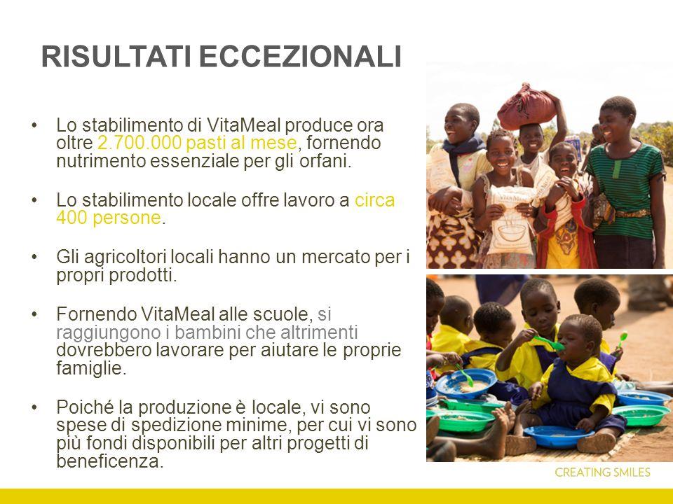 RISULTATI ECCEZIONALI Lo stabilimento di VitaMeal produce ora oltre 2.700.000 pasti al mese, fornendo nutrimento essenziale per gli orfani.