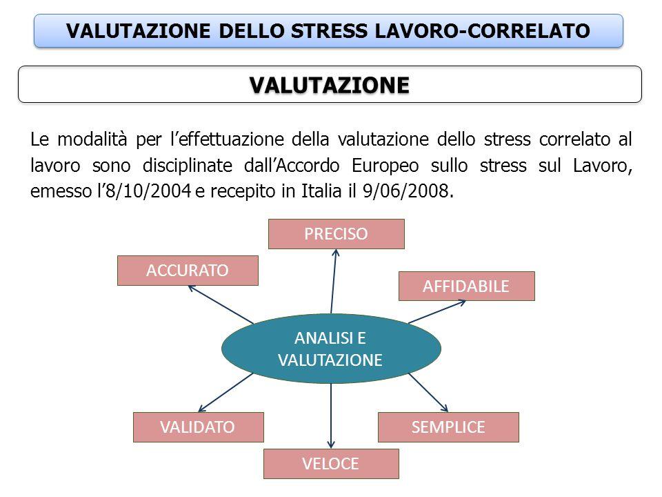 VALUTAZIONE DELLO STRESS LAVORO-CORRELATO VALUTAZIONE Le modalità per l'effettuazione della valutazione dello stress correlato al lavoro sono discipli