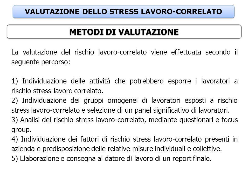 VALUTAZIONE DELLO STRESS LAVORO-CORRELATO METODI DI VALUTAZIONE La valutazione del rischio lavoro-correlato viene effettuata secondo il seguente perco