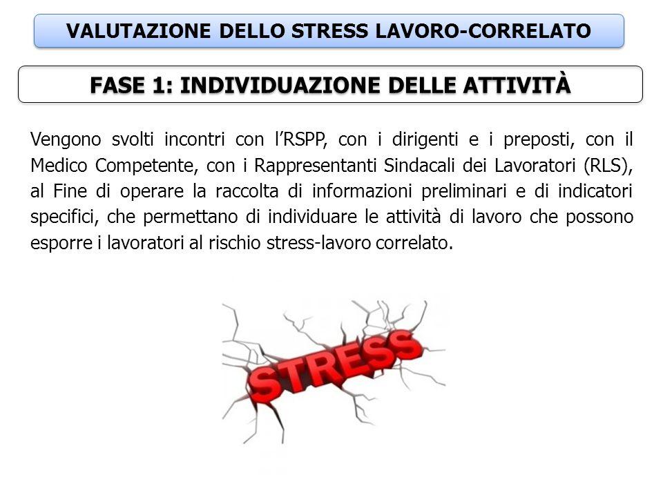 VALUTAZIONE DELLO STRESS LAVORO-CORRELATO FASE 1: INDIVIDUAZIONE DELLE ATTIVITÀ Vengono svolti incontri con l'RSPP, con i dirigenti e i preposti, con