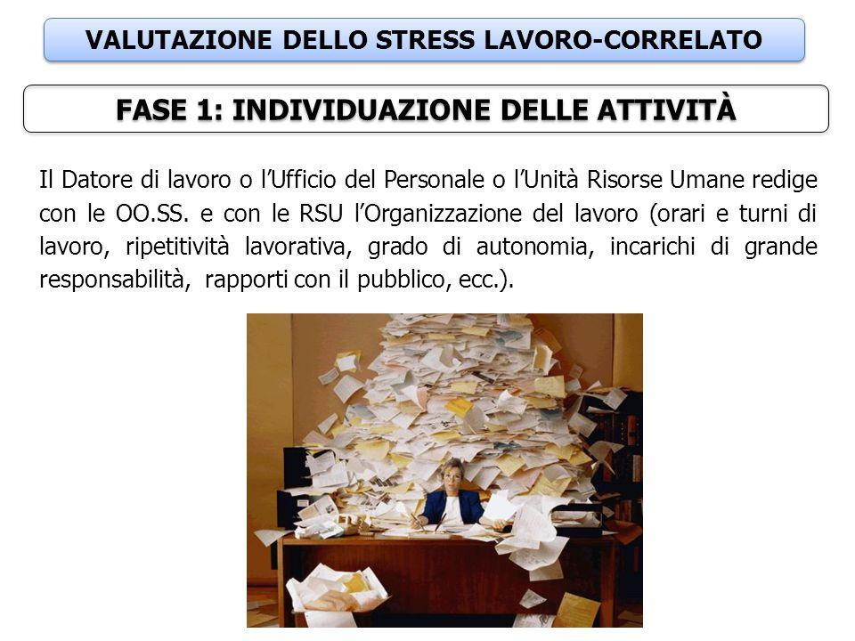 VALUTAZIONE DELLO STRESS LAVORO-CORRELATO FASE 1: INDIVIDUAZIONE DELLE ATTIVITÀ Il Datore di lavoro o l'Ufficio del Personale o l'Unità Risorse Umane