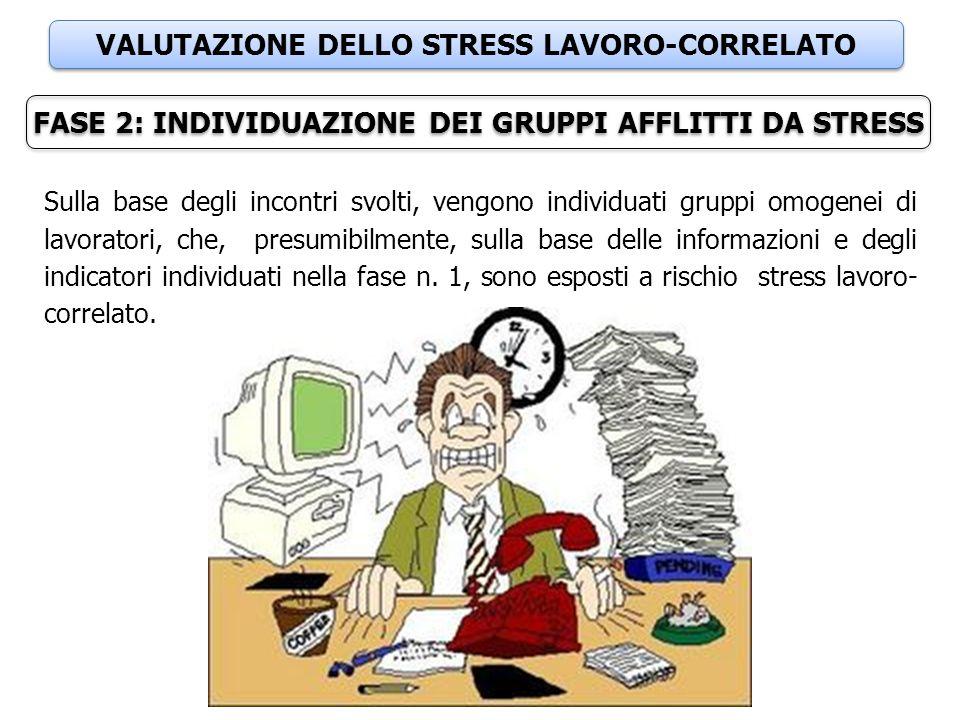 VALUTAZIONE DELLO STRESS LAVORO-CORRELATO FASE 2: INDIVIDUAZIONE DEI GRUPPI AFFLITTI DA STRESS Sulla base degli incontri svolti, vengono individuati g