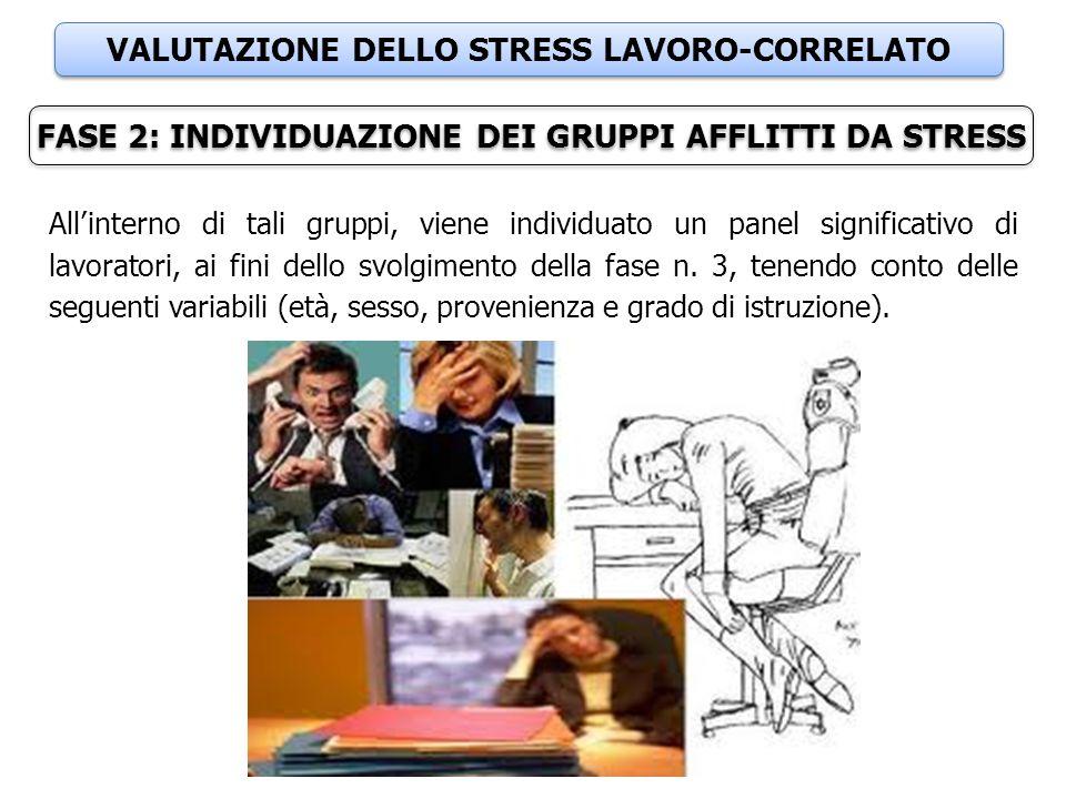 VALUTAZIONE DELLO STRESS LAVORO-CORRELATO FASE 2: INDIVIDUAZIONE DEI GRUPPI AFFLITTI DA STRESS All'interno di tali gruppi, viene individuato un panel