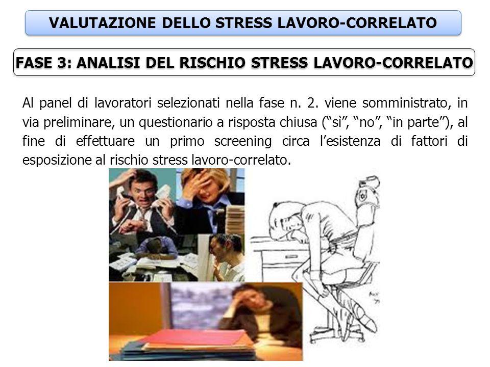 VALUTAZIONE DELLO STRESS LAVORO-CORRELATO FASE 3: ANALISI DEL RISCHIO STRESS LAVORO-CORRELATO Al panel di lavoratori selezionati nella fase n. 2. vien
