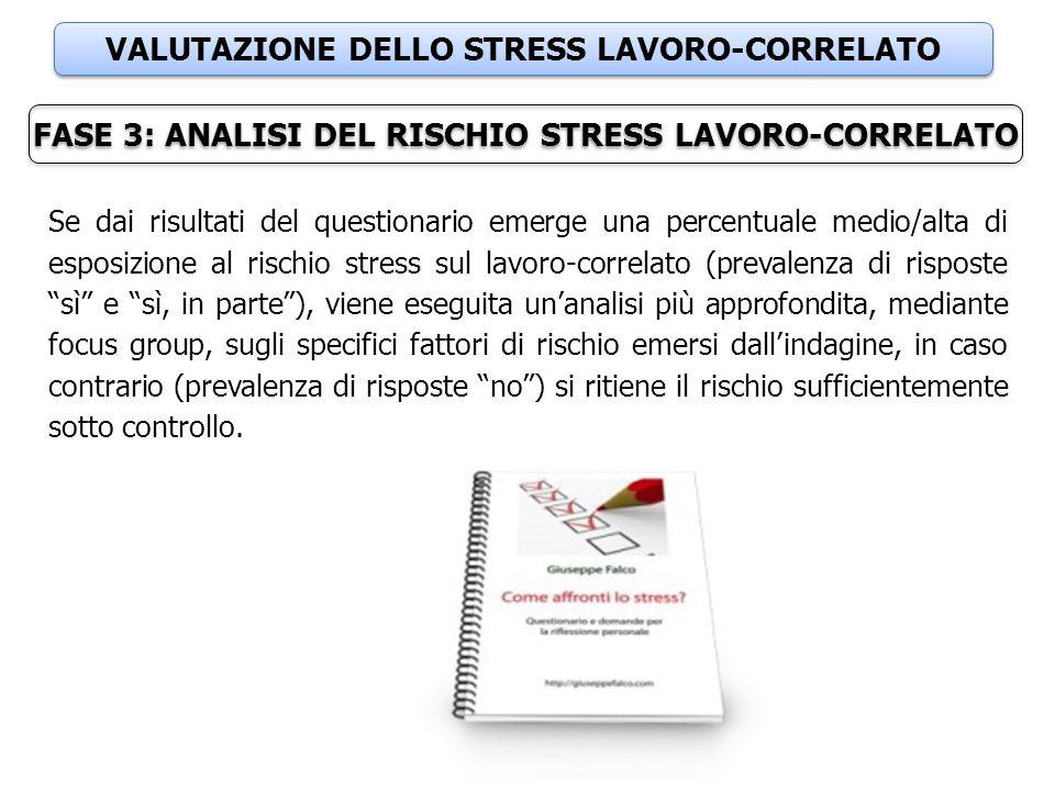 VALUTAZIONE DELLO STRESS LAVORO-CORRELATO FASE 3: ANALISI DEL RISCHIO STRESS LAVORO-CORRELATO Se dai risultati del questionario emerge una percentuale