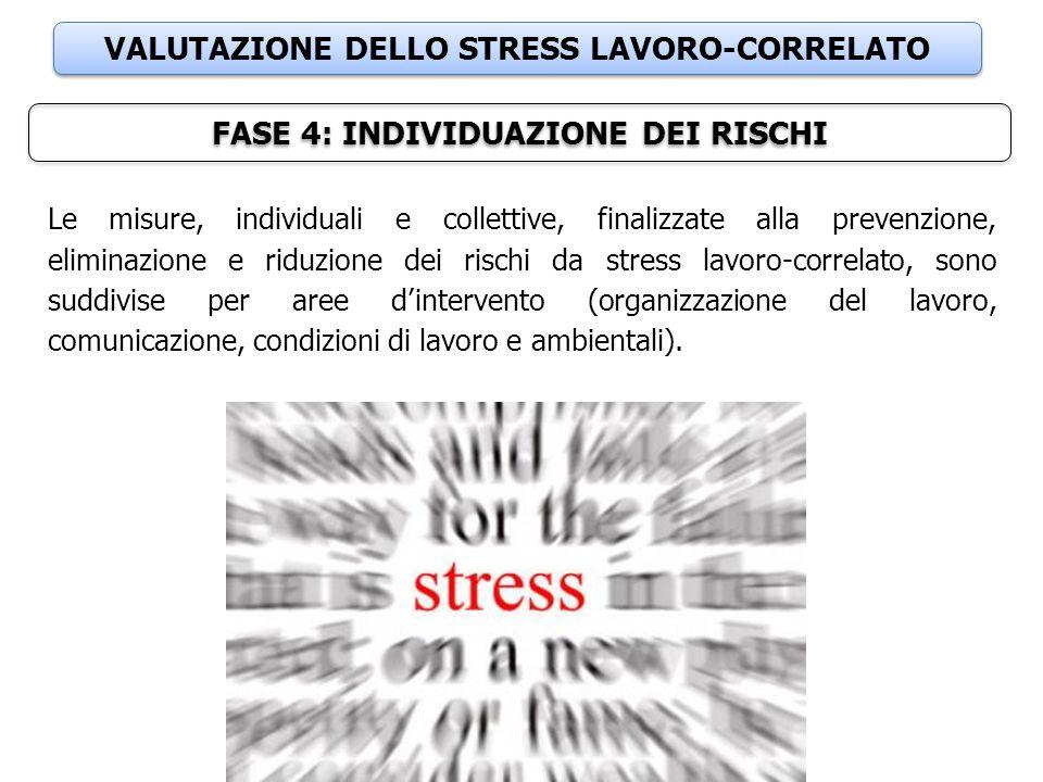 VALUTAZIONE DELLO STRESS LAVORO-CORRELATO FASE 4: INDIVIDUAZIONE DEI RISCHI Le misure, individuali e collettive, finalizzate alla prevenzione, elimina