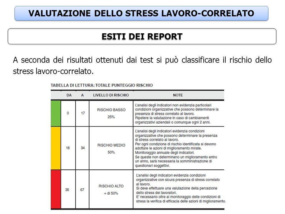 VALUTAZIONE DELLO STRESS LAVORO-CORRELATO ESITI DEI REPORT A seconda dei risultati ottenuti dai test si può classificare il rischio dello stress lavor