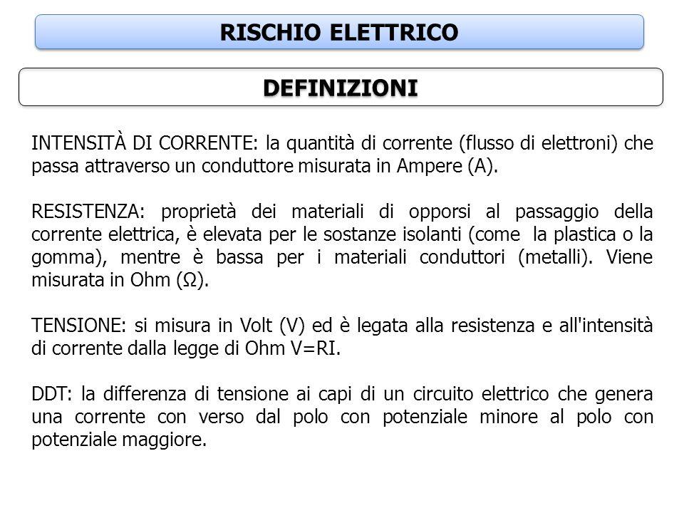 RISCHIO ELETTRICO DEFINIZIONI INTENSITÀ DI CORRENTE: la quantità di corrente (flusso di elettroni) che passa attraverso un conduttore misurata in Ampe