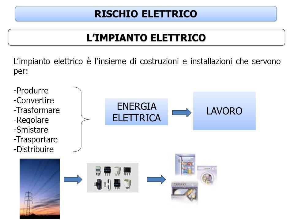 RISCHIO ELETTRICO L'IMPIANTO ELETTRICO L'impianto elettrico è l'insieme di costruzioni e installazioni che servono per: -Produrre -Convertire -Trasfor