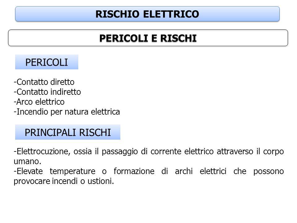 RISCHIO ELETTRICO PERICOLI E RISCHI -Contatto diretto -Contatto indiretto -Arco elettrico -Incendio per natura elettrica -Elettrocuzione, ossia il pas