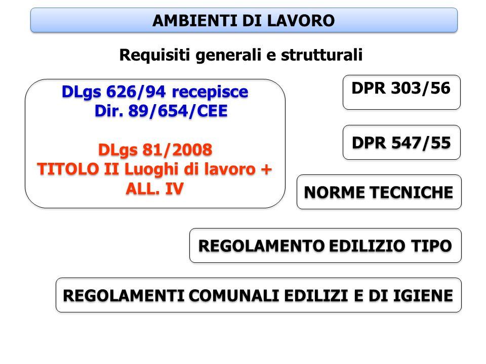 Requisiti generali e strutturali DLgs 626/94 recepisce Dir. 89/654/CEE DLgs 81/2008 TITOLO II Luoghi di lavoro + ALL. IV DLgs 626/94 recepisce Dir. 89