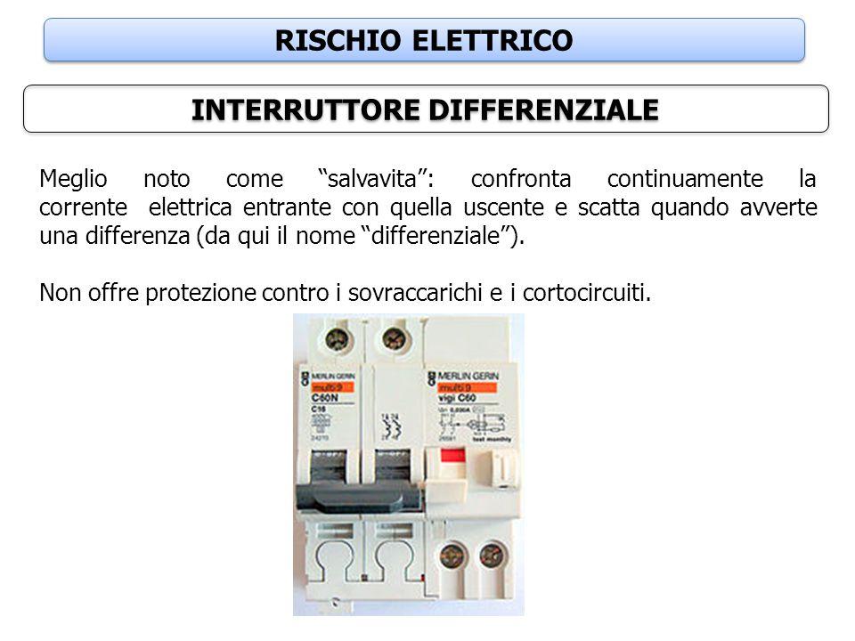 """RISCHIO ELETTRICO INTERRUTTORE DIFFERENZIALE Meglio noto come """"salvavita"""": confronta continuamente la corrente elettrica entrante con quella uscente e"""