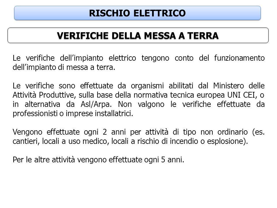 RISCHIO ELETTRICO VERIFICHE DELLA MESSA A TERRA Le verifiche dell'impianto elettrico tengono conto del funzionamento dell'impianto di messa a terra. L