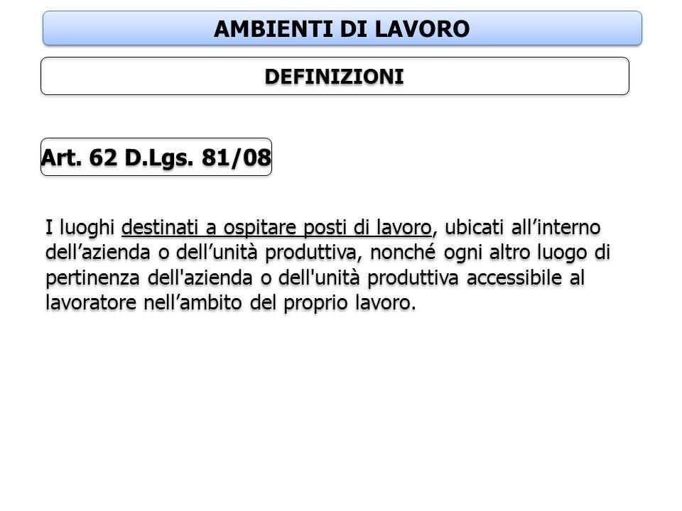 AMBIENTI DI LAVORO Art.63 D.Lgs.