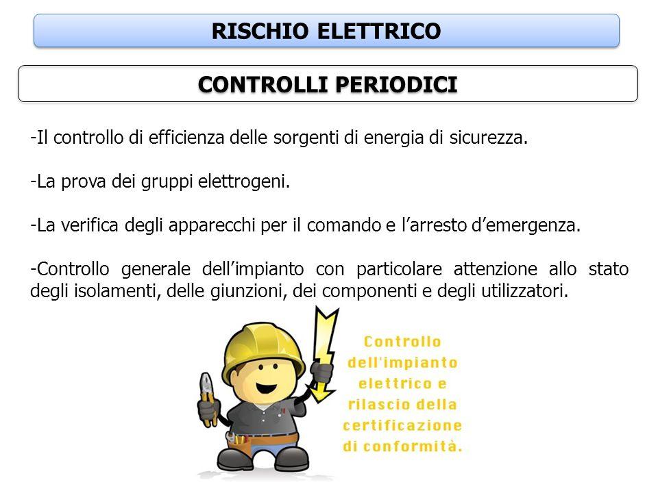 RISCHIO ELETTRICO CONTROLLI PERIODICI -Il controllo di efficienza delle sorgenti di energia di sicurezza. -La prova dei gruppi elettrogeni. -La verifi