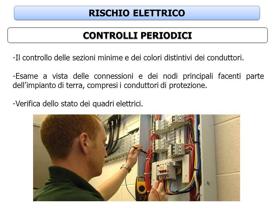 RISCHIO ELETTRICO CONTROLLI PERIODICI -Il controllo delle sezioni minime e dei colori distintivi dei conduttori. -Esame a vista delle connessioni e de