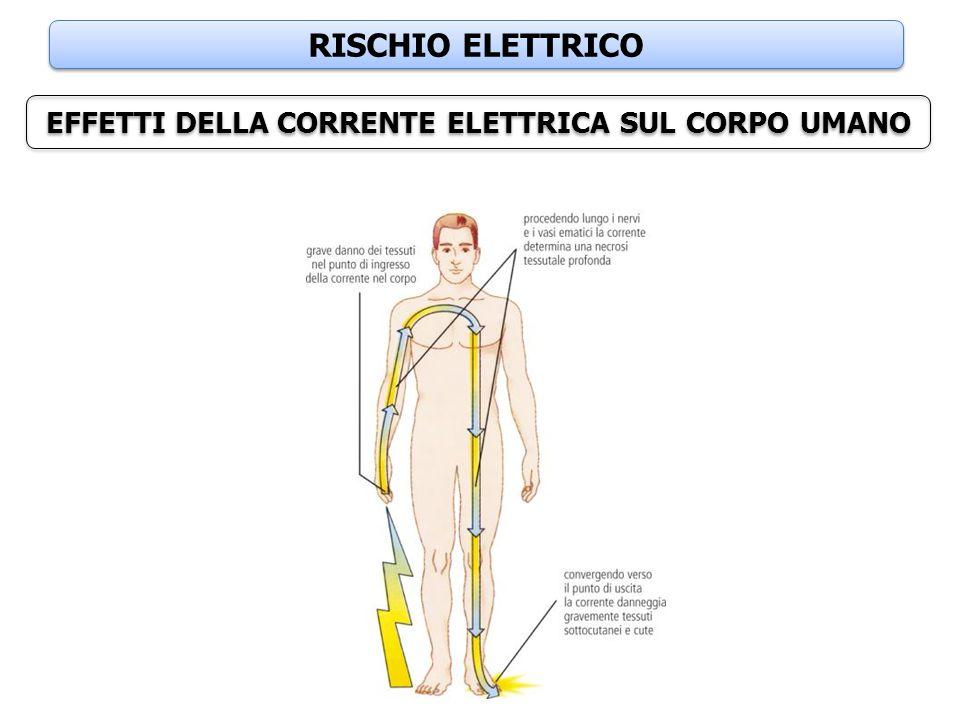 RISCHIO ELETTRICO EFFETTI DELLA CORRENTE ELETTRICA SUL CORPO UMANO