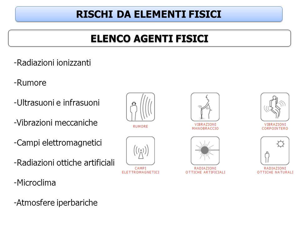 ELENCO AGENTI FISICI -Radiazioni ionizzanti -Rumore -Ultrasuoni e infrasuoni -Vibrazioni meccaniche -Campi elettromagnetici -Radiazioni ottiche artifi