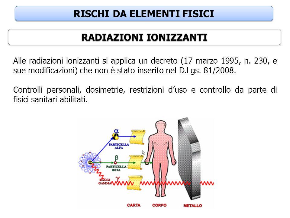 RISCHI DA ELEMENTI FISICI RADIAZIONI IONIZZANTI Alle radiazioni ionizzanti si applica un decreto (17 marzo 1995, n. 230, e sue modificazioni) che non