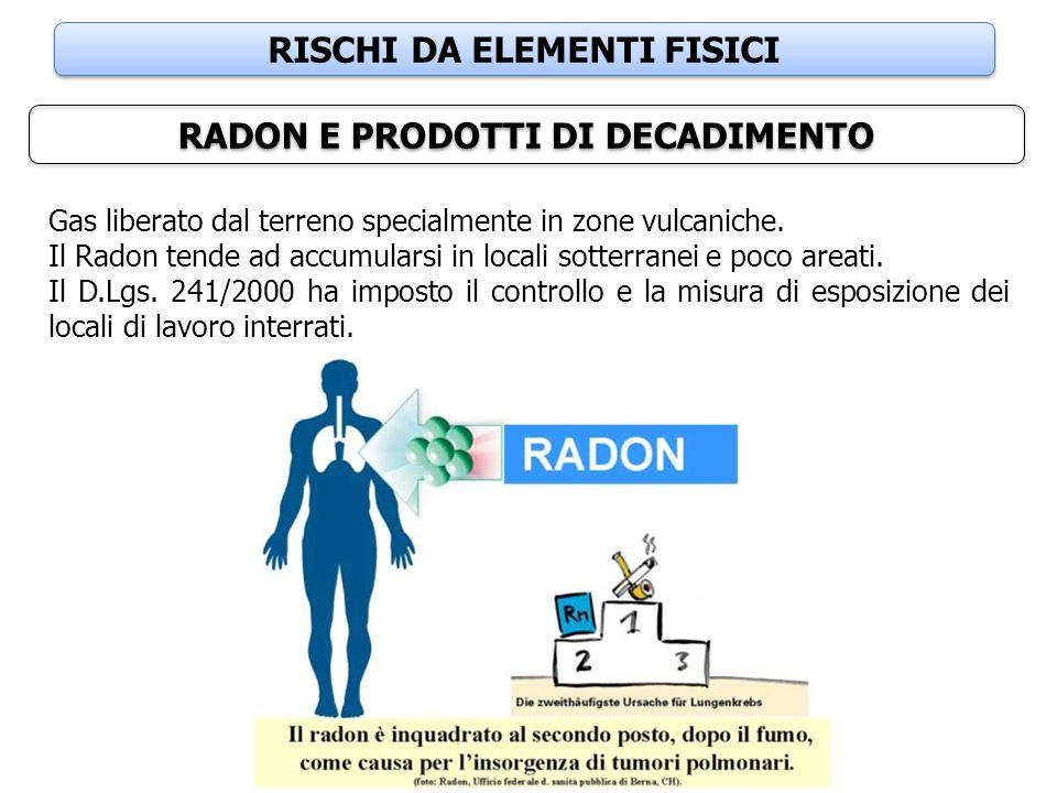 RISCHI DA ELEMENTI FISICI RADON E PRODOTTI DI DECADIMENTO Gas liberato dal terreno specialmente in zone vulcaniche. Il Radon tende ad accumularsi in l