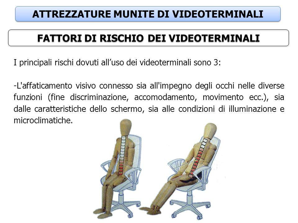ATTREZZATURE MUNITE DI VIDEOTERMINALI FATTORI DI RISCHIO DEI VIDEOTERMINALI I principali rischi dovuti all'uso dei videoterminali sono 3: -L'affaticam