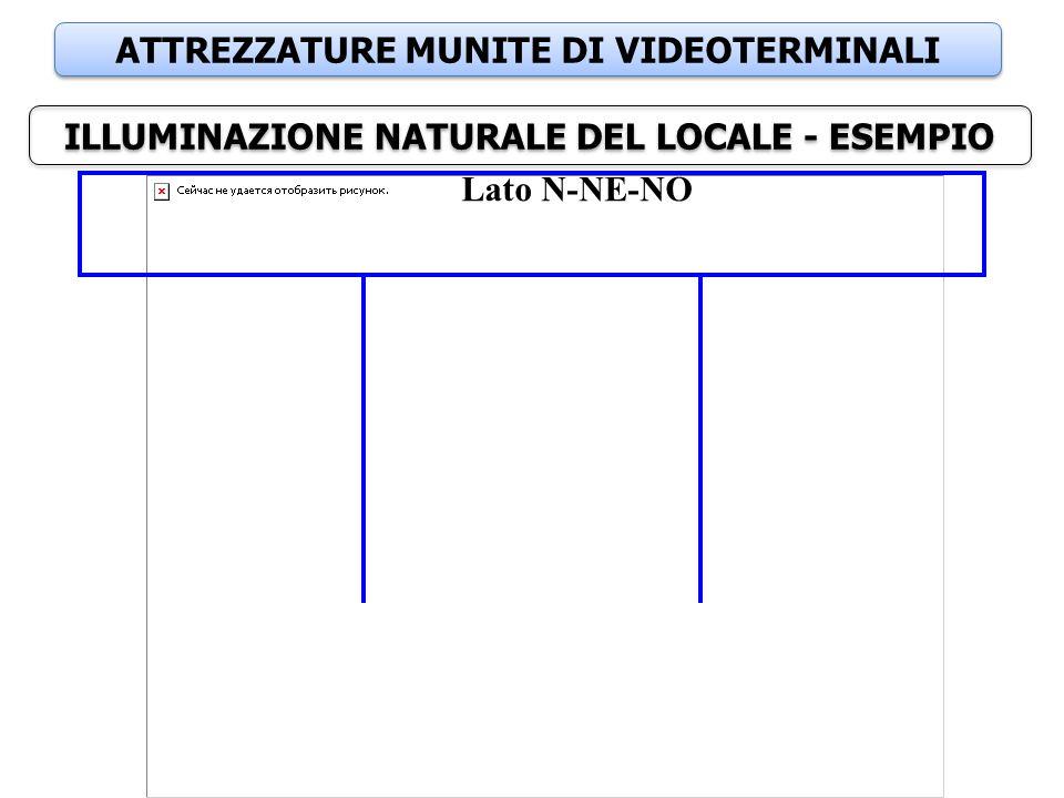 ATTREZZATURE MUNITE DI VIDEOTERMINALI ILLUMINAZIONE NATURALE DEL LOCALE - ESEMPIO Lato N-NE-NO
