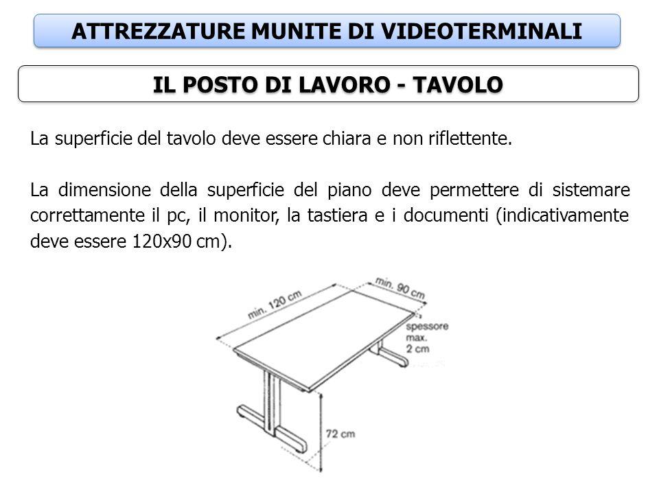 ATTREZZATURE MUNITE DI VIDEOTERMINALI IL POSTO DI LAVORO - TAVOLO La superficie del tavolo deve essere chiara e non riflettente. La dimensione della s
