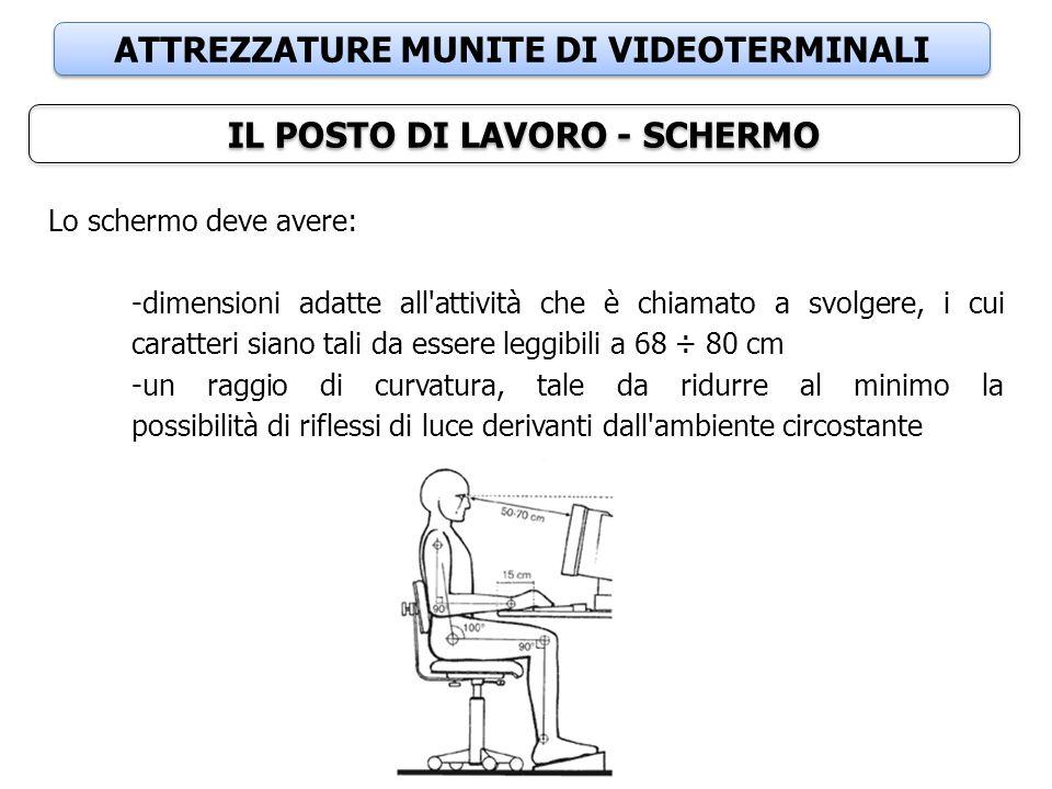 ATTREZZATURE MUNITE DI VIDEOTERMINALI IL POSTO DI LAVORO - SCHERMO Lo schermo deve avere: -dimensioni adatte all'attività che è chiamato a svolgere, i
