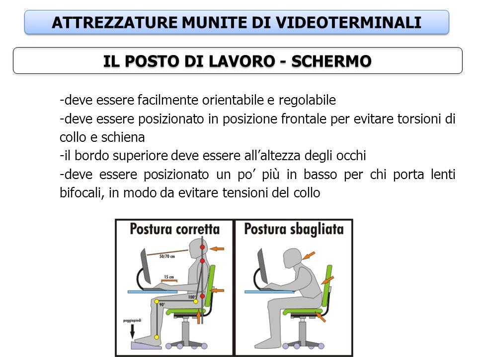 ATTREZZATURE MUNITE DI VIDEOTERMINALI IL POSTO DI LAVORO - SCHERMO -deve essere facilmente orientabile e regolabile -deve essere posizionato in posizi